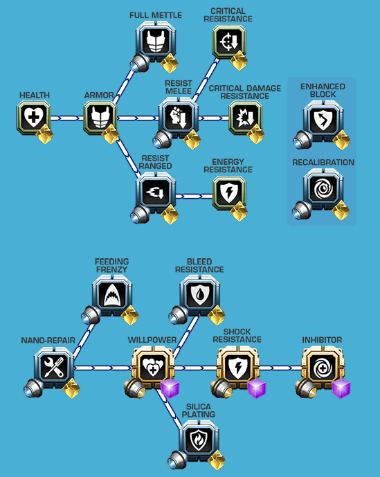 An image of the Defense Mastery tree