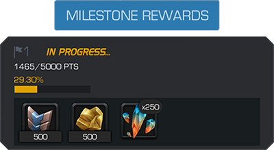 A screenshot of the milestone rewards gained from arena battles.