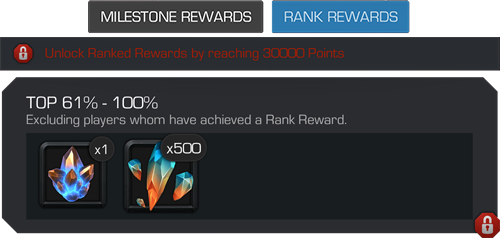A screenshot of an example of rank rewards from an arena