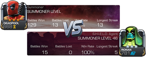 An image displaying the representation of two summoners going head-to-head.