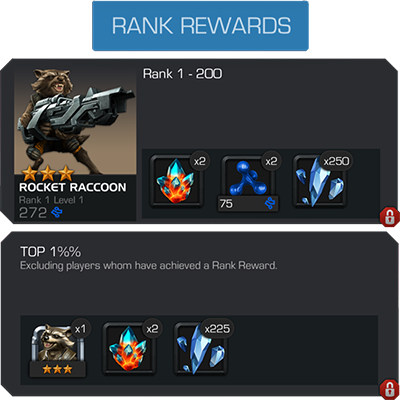 A screenshot of the rank rewards displayed for summoners that have earned the appropriate amount of rewards. There are rewards displayed for those that have ranked 1-200 and those that have ranked in the top 1% of all summoners.